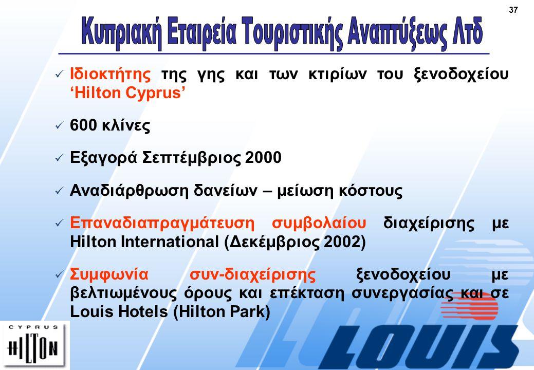 37  Ιδιοκτήτης της γης και των κτιρίων του ξενοδοχείου 'Hilton Cyprus'  600 κλίνες  Εξαγορά Σεπτέμβριος 2000  Αναδιάρθρωση δανείων – μείωση κόστους  Επαναδιαπραγμάτευση συμβολαίου διαχείρισης με Hilton International (Δεκέμβριος 2002)  Συμφωνία συν-διαχείρισης ξενοδοχείου με βελτιωμένους όρους και επέκταση συνεργασίας και σε Louis Hotels (Hilton Park)
