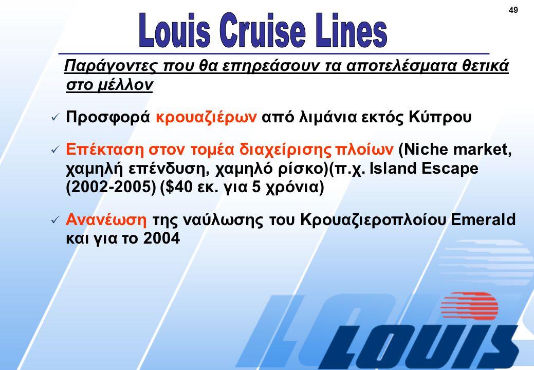 49 Παράγοντες που θα επηρεάσουν τα αποτελέσματα θετικά στο μέλλον  Προσφορά κρουαζιέρων από λιμάνια εκτός Κύπρου  Επέκταση στον τομέα διαχείρισης πλοίων (Niche market, χαμηλή επένδυση, χαμηλό ρίσκο)(π.χ.