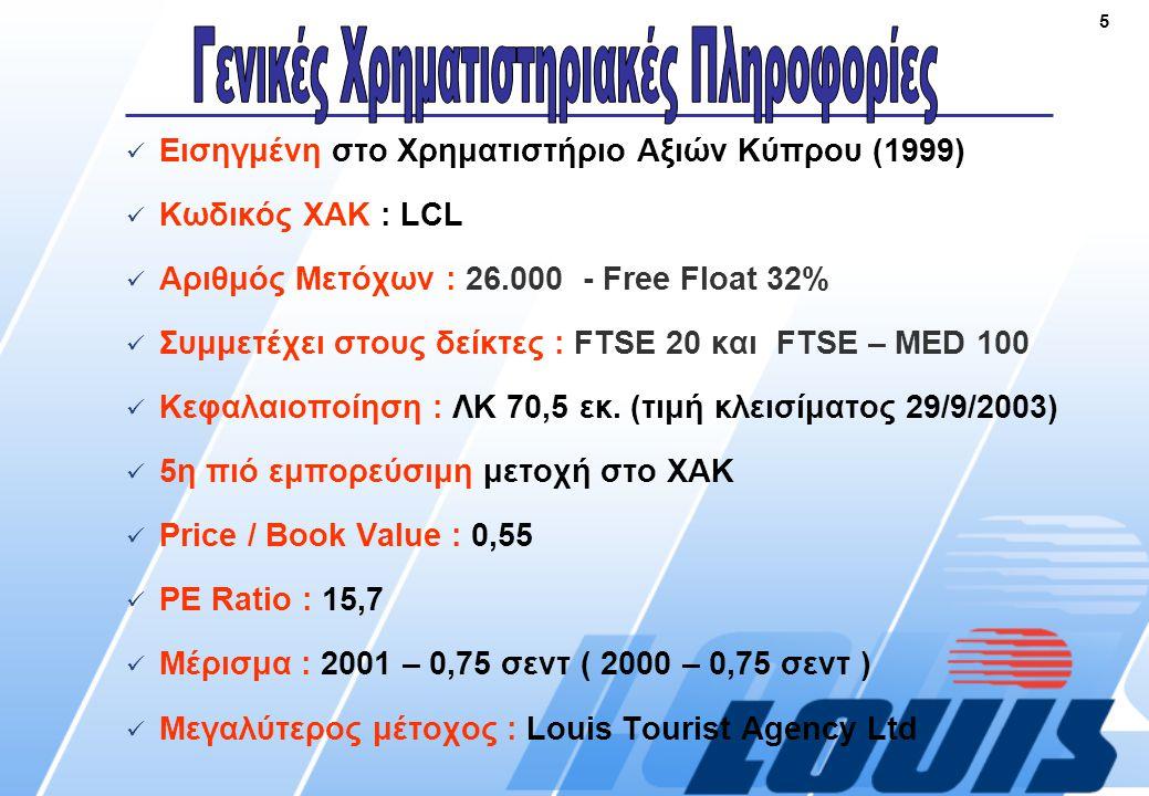 5  Εισηγμένη στο Χρηματιστήριο Αξιών Κύπρου (1999)  Κωδικός ΧΑΚ : LCL  Αριθμός Μετόχων : 26.000 - Free Float 32%  Συμμετέχει στους δείκτες : FTSE 20 και FTSE – MED 100  Κεφαλαιοποίηση : ΛΚ 70,5 εκ.