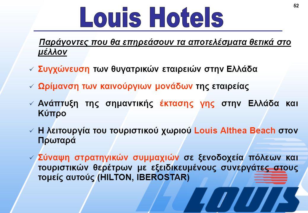 52 Παράγοντες που θα επηρεάσουν τα αποτελέσματα θετικά στο μέλλον  Συγχώνευση των θυγατρικών εταιρειών στην Ελλάδα  Ωρίμανση των καινούργιων μονάδων της εταιρείας  Ανάπτυξη της σημαντικής έκτασης γης στην Ελλάδα και Κύπρο  Η λειτουργία του τουριστικού χωριού Louis Althea Beach στον Πρωταρά  Σύναψη στρατηγικών συμμαχιών σε ξενοδοχεία πόλεων και τουριστικών θερέτρων με εξειδικευμένους συνεργάτες στους τομείς αυτούς (HILTON, IBEROSTAR)