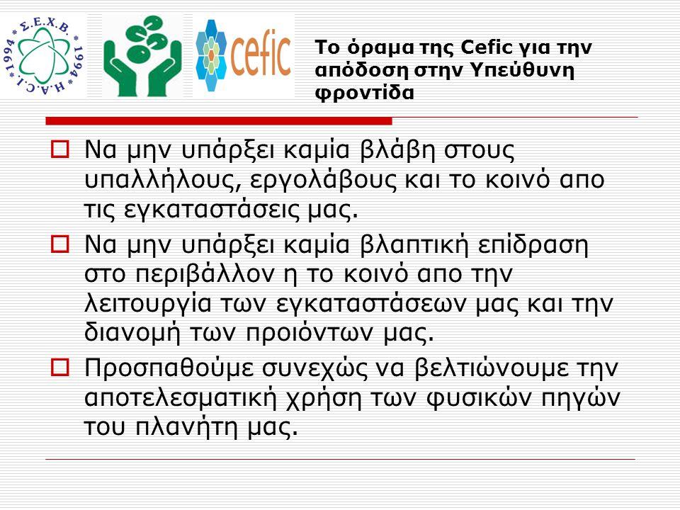 Το όραμα της Cefic για την απόδοση στην Υπεύθυνη φροντίδα  Να μην υπάρξει καμία βλάβη στους υπαλλήλους, εργολάβους και το κοινό απο τις εγκαταστάσεις μας.