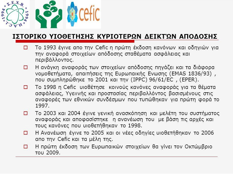 ΙΣΤΟΡΙΚΟ ΥΙΟΘΕΤΗΣΗΣ ΚΥΡΙΟΤΕΡΩΝ ΔΕΙΚΤΏΝ ΑΠΟΔΟΣΗΣ  Το 1993 έγινε απο την Cefic η πρώτη έκδοση κανόνων και οδηγιών για την αναφορά στοιχείων απόδοσης σταθέματα ασφάλειας και περιβάλλοντος.