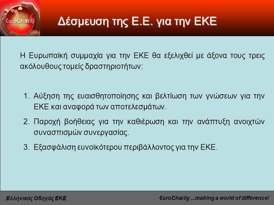 €uroCharity...making a world of difference. Ελληνικός Οδηγός ΕΚΕ Δέσμευση της Ε.Ε.