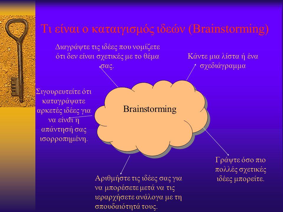 Τι είναι ο καταιγισμός ιδεών (Brainstorming) Brainstorming Κάντε μια λίστα ή ένα σχεδιάγραμμα Γράψτε όσο πιο πολλές σχετικές ιδέες μπορείτε. Αριθμήστε
