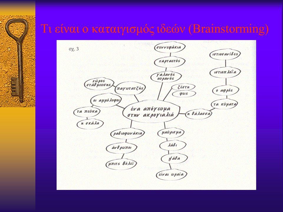 Τι είναι ο καταιγισμός ιδεών (Brainstorming)