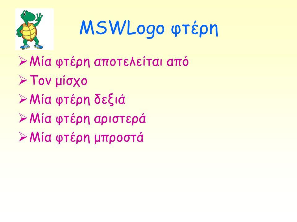 MSWLogo φτέρη  Μία φτέρη αποτελείται από  Τον μίσχο  Μία φτέρη δεξιά  Μία φτέρη αριστερά  Μία φτέρη μπροστά