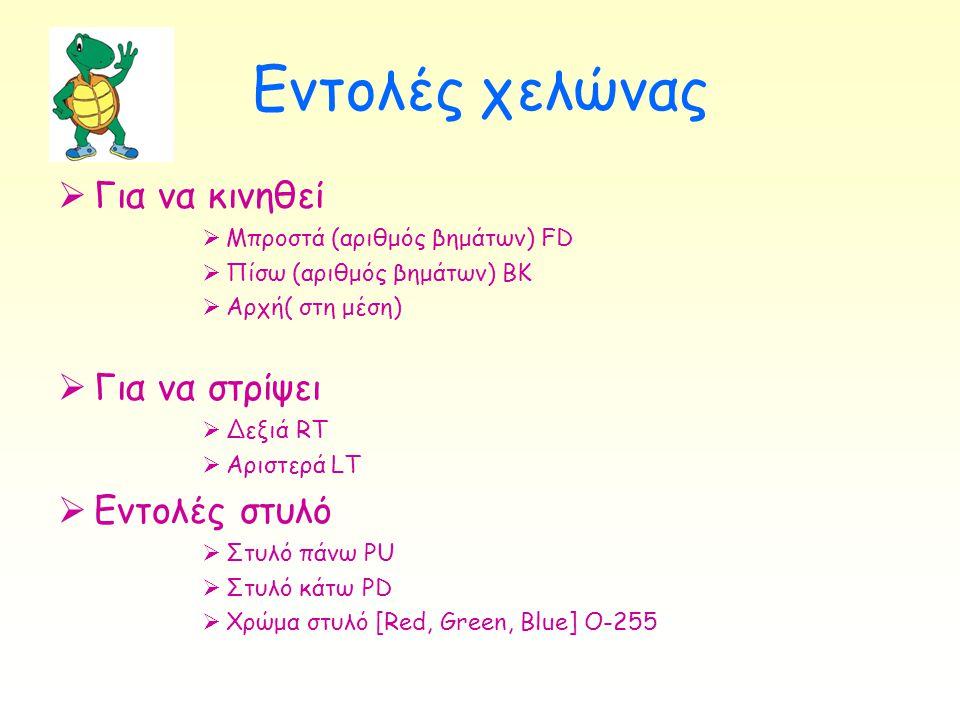 Το πρόγραμμα •to fern :size •if :size < 4 [stop] •fd :size / 25 •lt 90 fern :size *.3 •rt 90 •rt 90 fern :size *.3 •lt 90 fern :size *.85 •bk :size / 25 •end