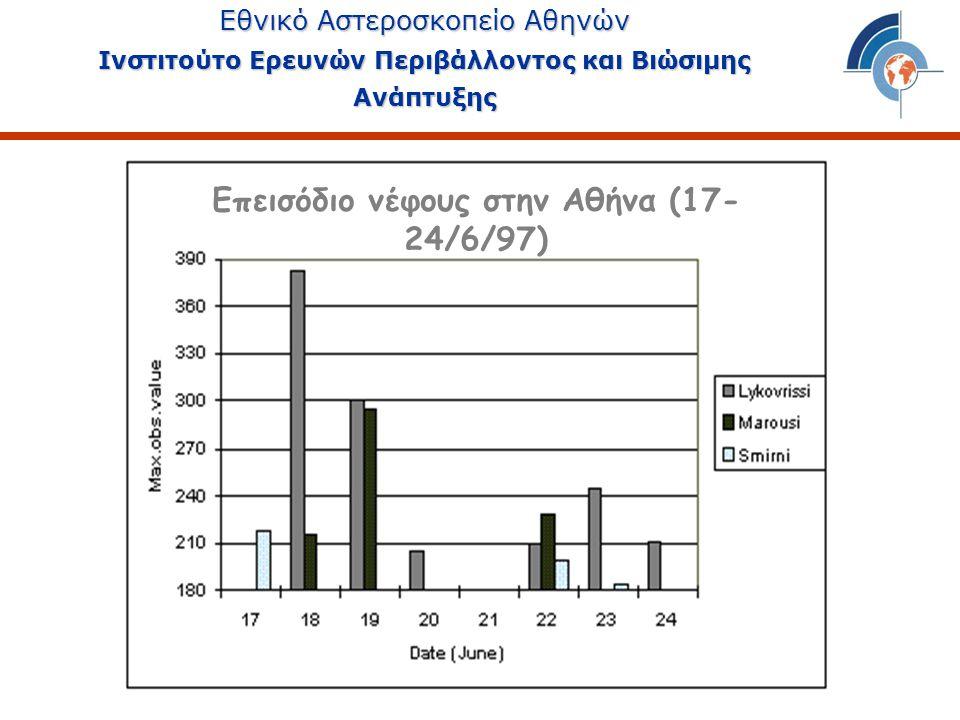 Επεισόδιο νέφους στην Αθήνα (17- 24/6/97) Εθνικό Αστεροσκοπείο Αθηνών Ινστιτούτο Ερευνών Περιβάλλοντος και Βιώσιμης Ανάπτυξης