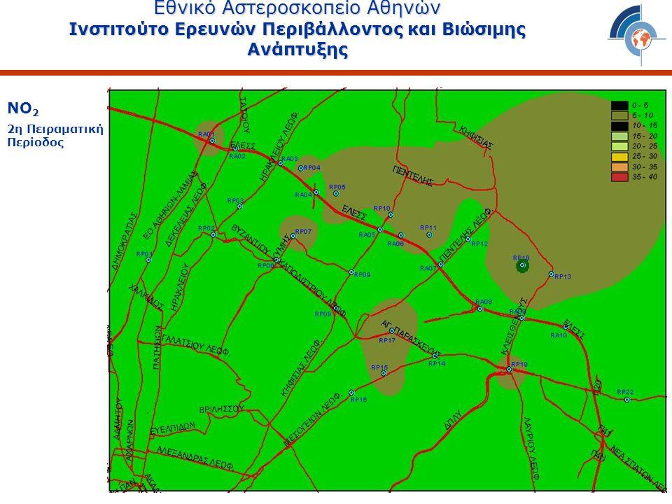 Εθνικό Αστεροσκοπείο Αθηνών Ινστιτούτο Ερευνών Περιβάλλοντος και Βιώσιμης Ανάπτυξης NΟ 2 2η Πειραματική Περίοδος