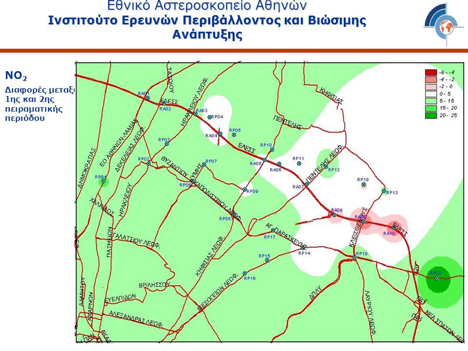 Εθνικό Αστεροσκοπείο Αθηνών Ινστιτούτο Ερευνών Περιβάλλοντος και Βιώσιμης Ανάπτυξης NΟ 2 Διαφορές μεταξύ 1ης και 2ης πειραματικής περιόδου