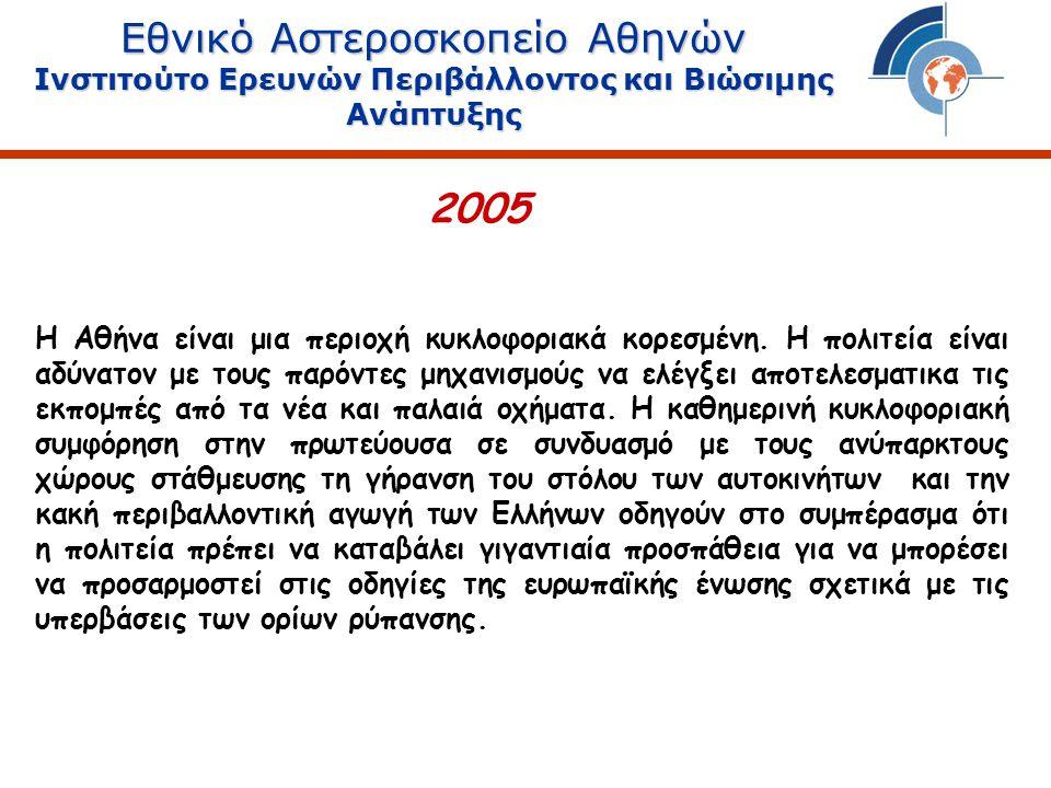 Εθνικό Αστεροσκοπείο Αθηνών Ινστιτούτο Ερευνών Περιβάλλοντος και Βιώσιμης Ανάπτυξης Η Αθήνα είναι μια περιοχή κυκλοφοριακά κορεσμένη.