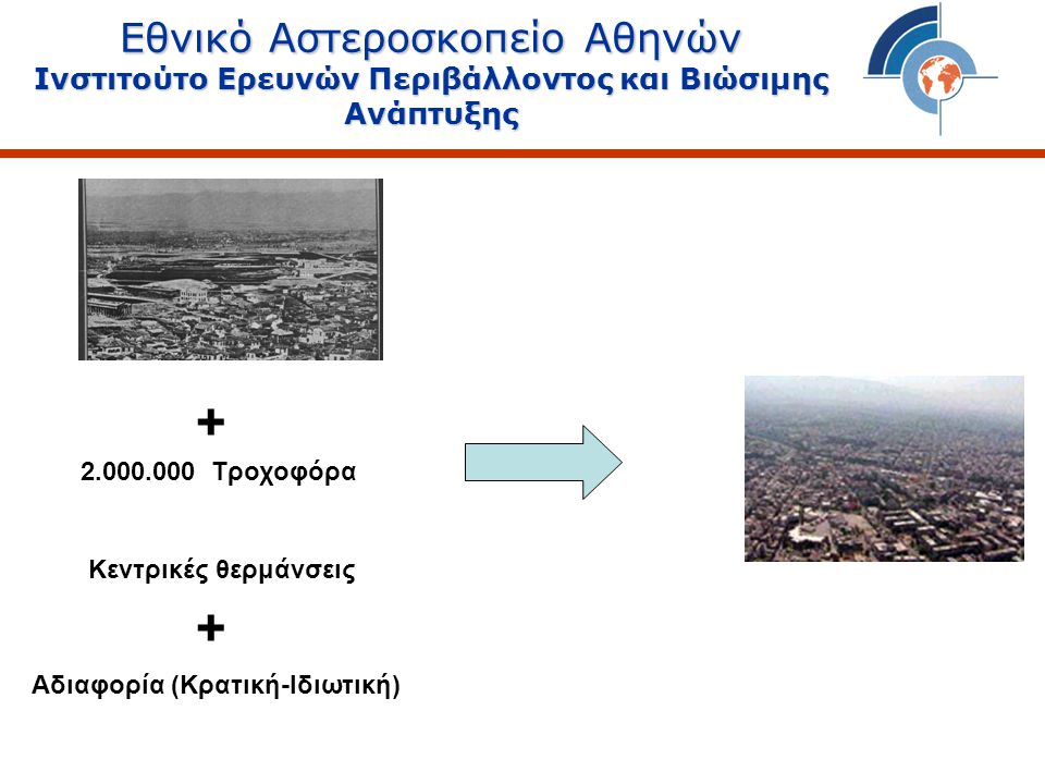 Οδηγία Πλαίσιο (Framework Directive) Οδηγία για ΝΟ x (97) Οδηγία για SO 2 (97) Οδηγία για PM(97) Οδηγία για Pb(97) Οδηγία για βενζόλιο και CO Οδηγία για O 3 Εθνικό Αστεροσκοπείο Αθηνών Ινστιτούτο Ερευνών Περιβάλλοντος και Βιώσιμης Ανάπτυξης