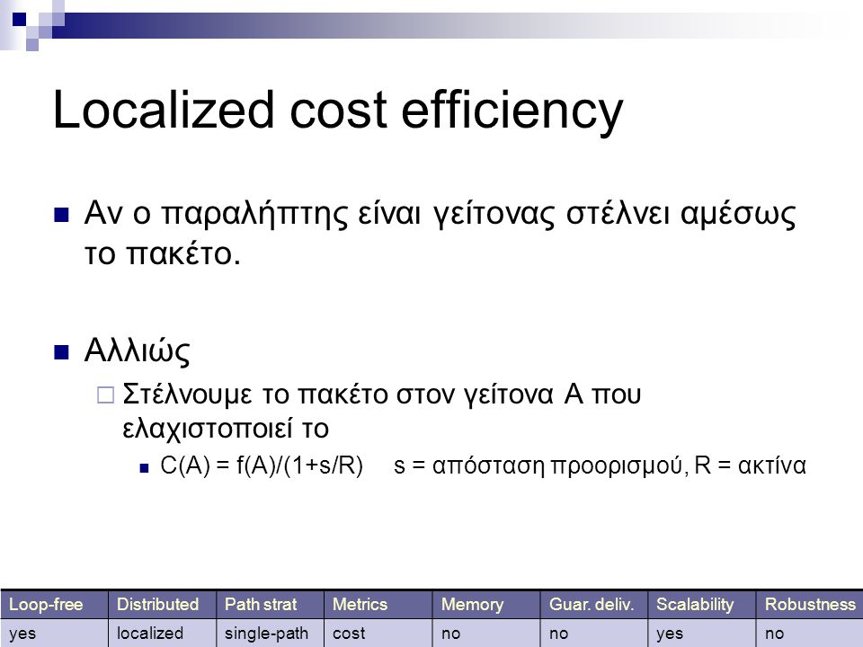 Localized cost efficiency  Αν ο παραλήπτης είναι γείτονας στέλνει αμέσως το πακέτο.