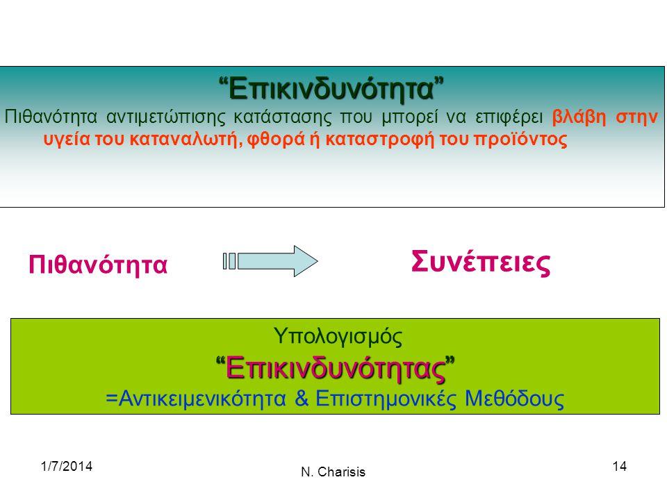 """1/7/201414 N. Charisis Υπολογισμός """"Επικινδυνότητας"""" =Αντικειμενικότητα & Επιστημονικές Μεθόδους """"Επικινδυνότητα"""" Πιθανότητα αντιμετώπισης κατάστασης"""