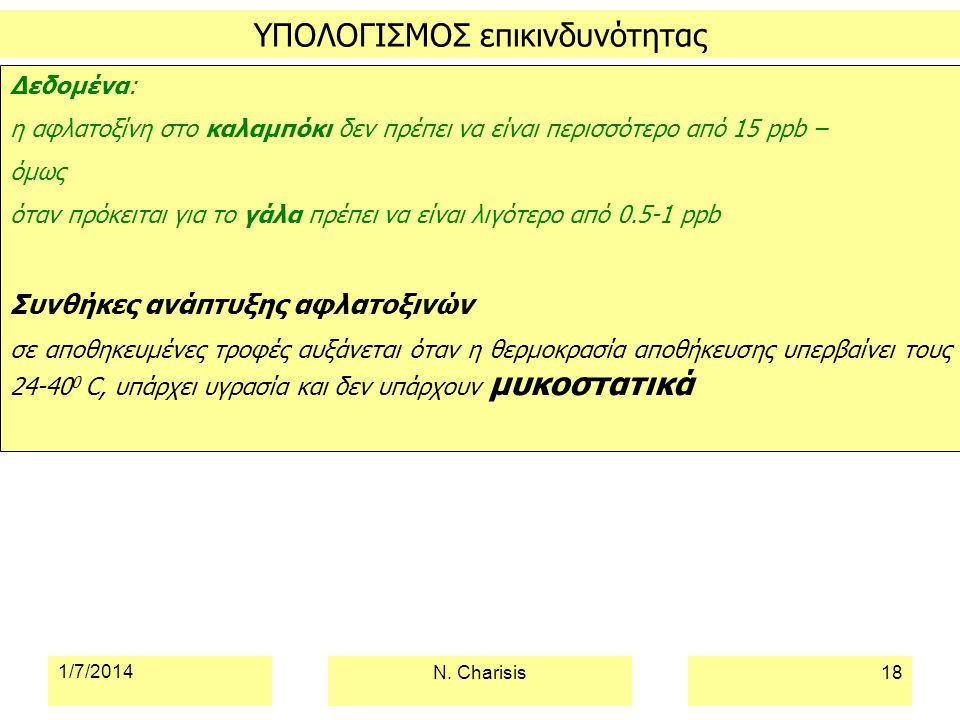 1/7/2014Nikolas Charisis WHO/MZCC18 N. Charisis18 ΥΠΟΛΟΓΙΣΜΟΣ επικινδυνότητας Δεδομένα: η αφλατοξίνη στο καλαμπόκι δεν πρέπει να είναι περισσότερο από