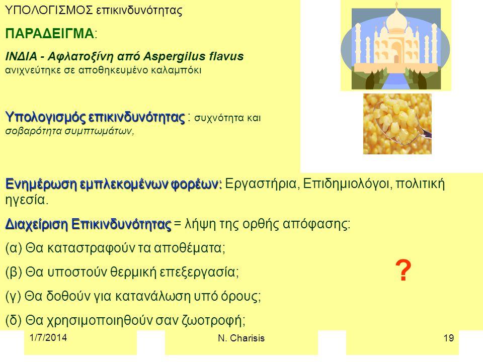1/7/2014Nikolas Charisis WHO/MZCC19 N. Charisis19 ΥΠΟΛΟΓΙΣΜΟΣ επικινδυνότητας ΠΑΡΑΔΕΙΓΜΑ: ΙΝΔΙΑ - Αφλατοξίνη από Aspergilus flavus ανιχνεύτηκε σε αποθ