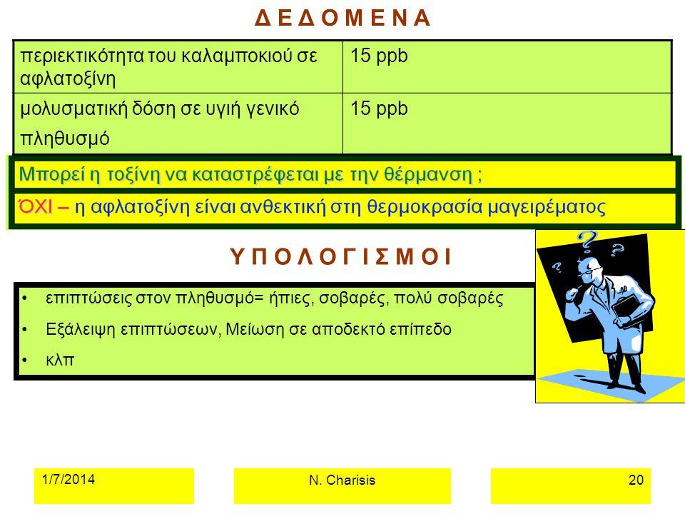 1/7/2014Nikolas Charisis WHO/MZCC20 N. Charisis20 •επιπτώσεις στον πληθυσμό= ήπιες, σοβαρές, πολύ σοβαρές •Εξάλειψη επιπτώσεων, Μείωση σε αποδεκτό επί