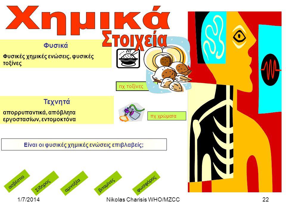 1/7/2014Nikolas Charisis WHO/MZCC22 Είναι οι φυσικές χημικές ενώσεις επιβλαβείς; πχ τοξίνες Φυσικά Φυσικές χημικές ενώσεις, φυσικές τοξίνες Τεχνητά απ
