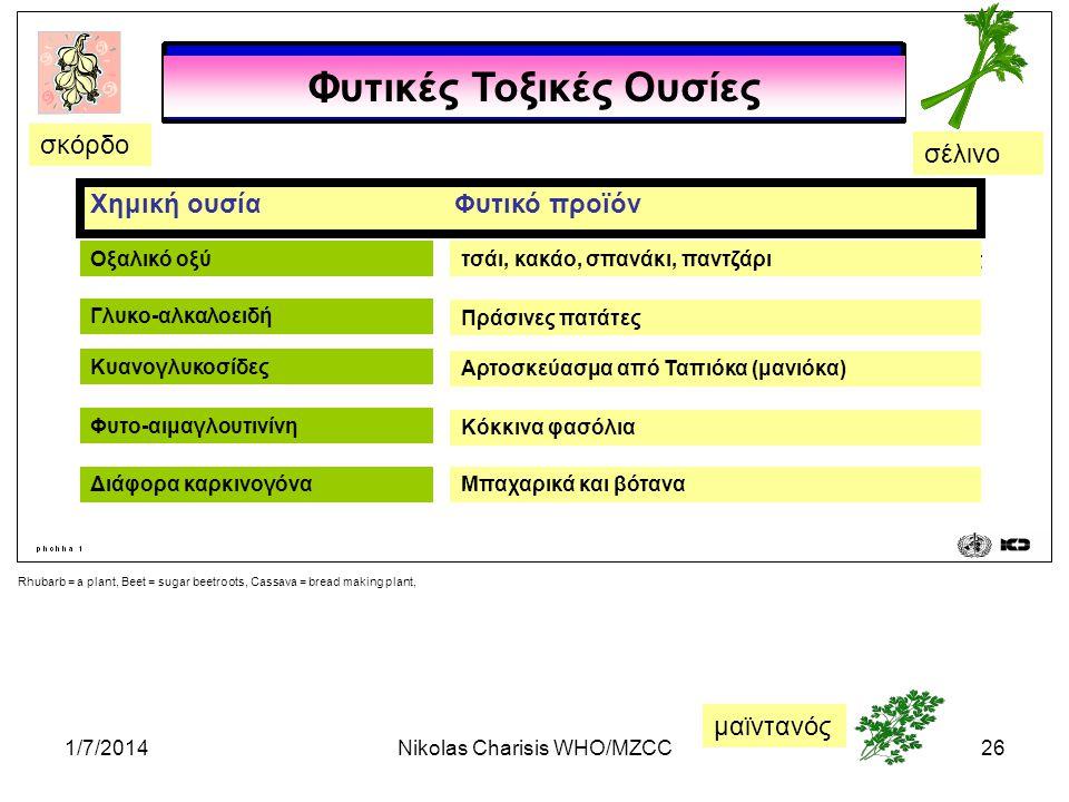 1/7/2014Nikolas Charisis WHO/MZCC26 Rhubarb = a plant, Beet = sugar beetroots, Cassava = bread making plant, μαϊντανός σκόρδο σέλινο Φυτικές Τοξικές Ο