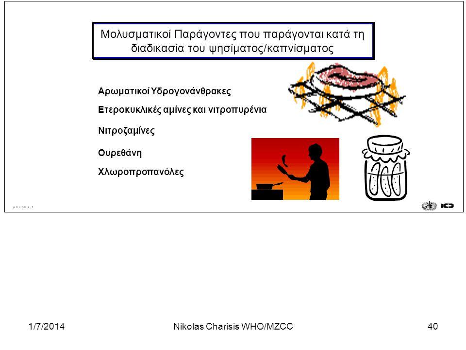 1/7/2014Nikolas Charisis WHO/MZCC40 Μολυσματικοί Παράγοντες που παράγονται κατά τη διαδικασία του ψησίματος/καπνίσματος Αρωματικοί Υδρογονάνθρακες Ετε
