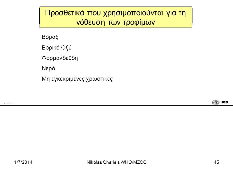 1/7/2014Nikolas Charisis WHO/MZCC45 Προσθετικά που χρησιμοποιούνται για τη νόθευση των τροφίμων Βόραξ Βορικό Οξύ Φορμαλδεϋδη Νερό Μη εγκεκριμένες χρωσ