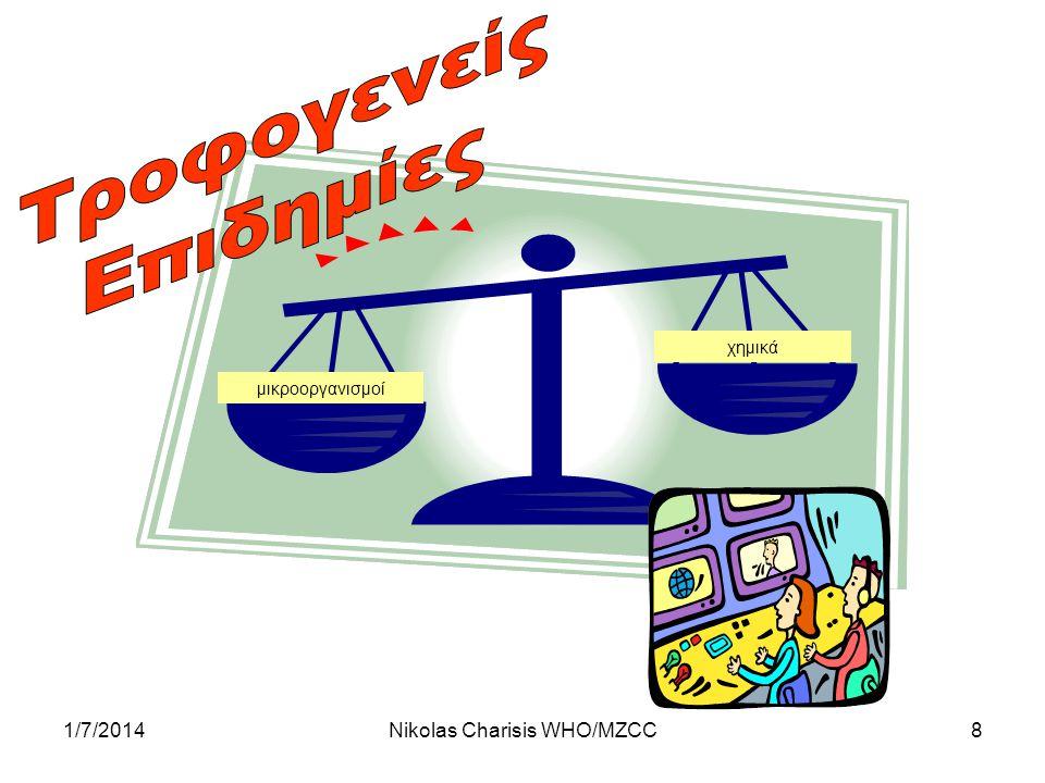 1/7/2014Nikolas Charisis WHO/MZCC8 μικροοργανισμοί χημικά