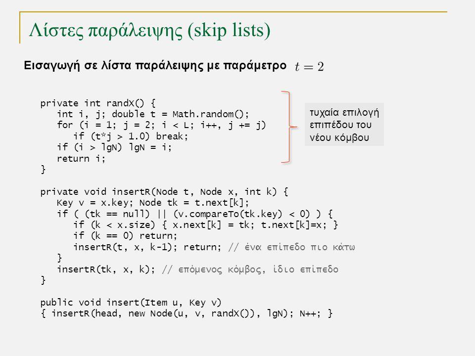 Λίστες παράλειψης (skip lists) TexPoint fonts used in EMF. Read the TexPoint manual before you delete this box.: AA A A A private int randX() { int i,