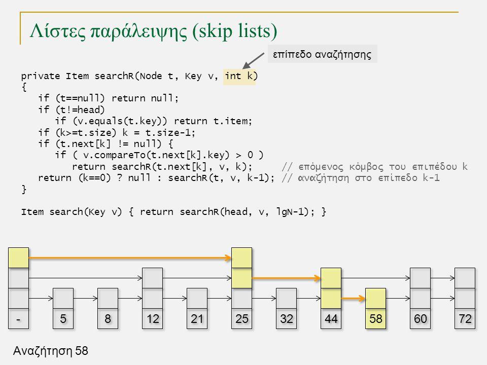 Λίστες παράλειψης (skip lists) TexPoint fonts used in EMF.