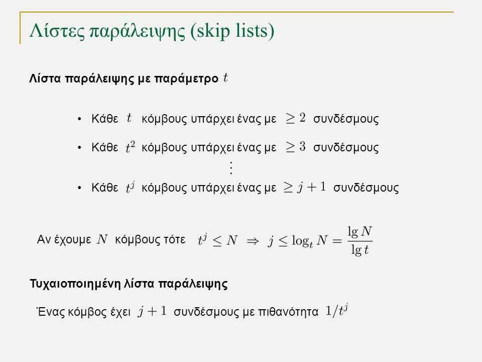 Λίστες παράλειψης (skip lists) TexPoint fonts used in EMF. Read the TexPoint manual before you delete this box.: AA A A A Λίστα παράλειψης με παράμετρ