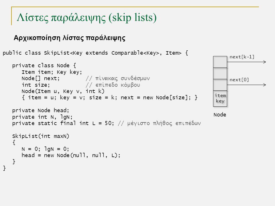 Λίστες παράλειψης (skip lists) TexPoint fonts used in EMF. Read the TexPoint manual before you delete this box.: AA A A A public class SkipList, Item>