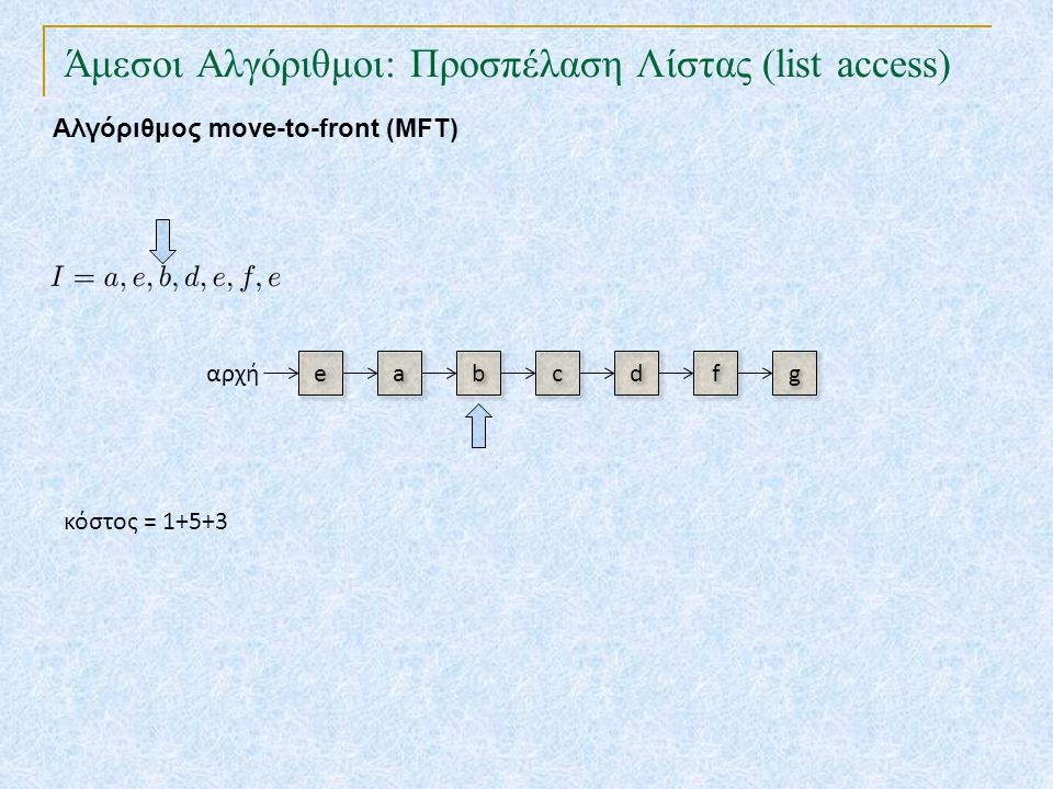 Άμεσοι Αλγόριθμοι: Προσπέλαση Λίστας (list access) TexPoint fonts used in EMF. Read the TexPoint manual before you delete this box.: AA A A A Αλγόριθμ