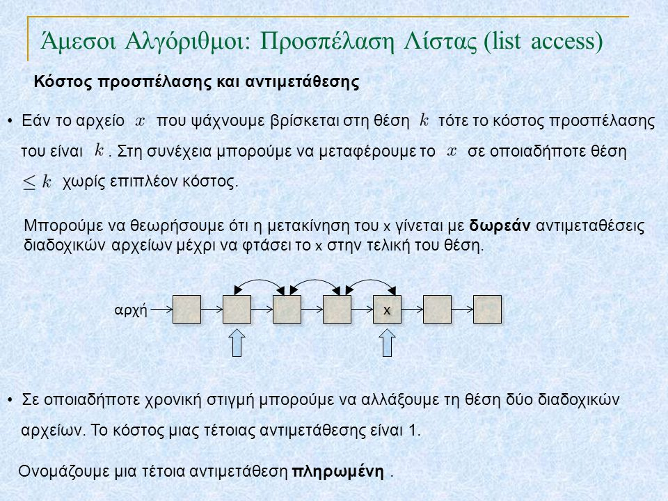 Άμεσοι Αλγόριθμοι: Προσπέλαση Λίστας (list access) TexPoint fonts used in EMF. Read the TexPoint manual before you delete this box.: AA A A A Κόστος π