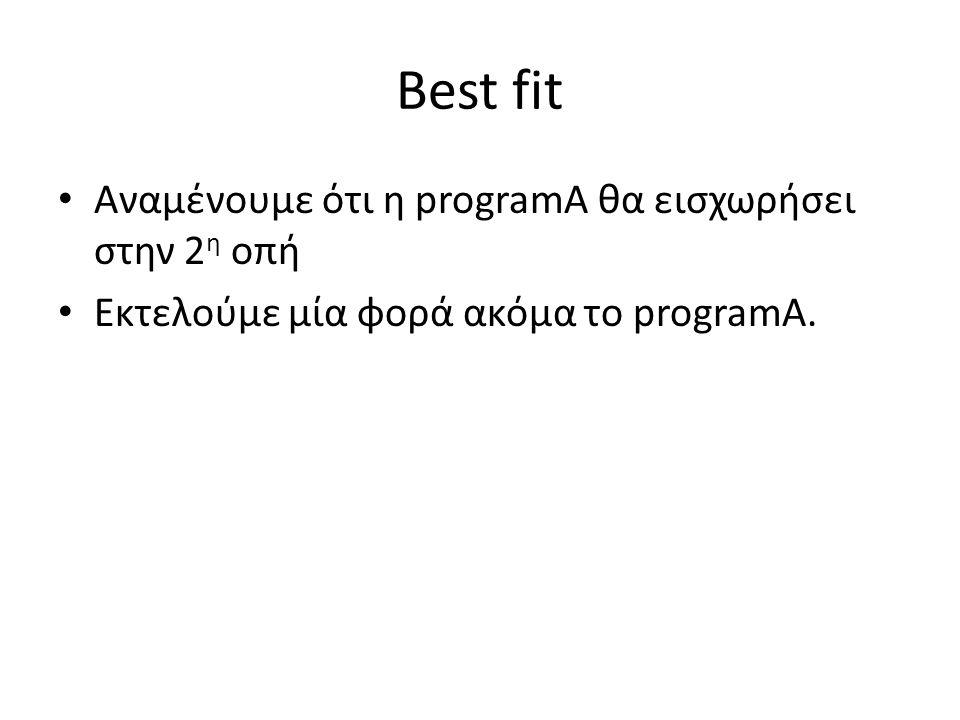Best fit • Αναμένουμε ότι η programA θα εισχωρήσει στην 2 η οπή • Εκτελούμε μία φορά ακόμα το programA.