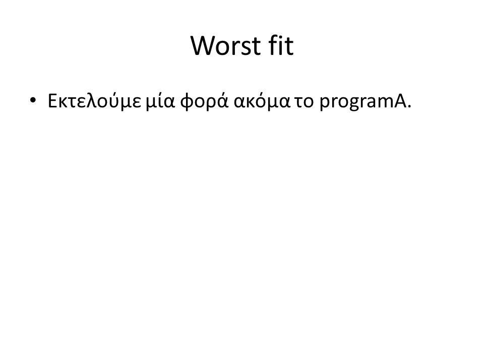 Worst fit • Εκτελούμε μία φορά ακόμα το programA.