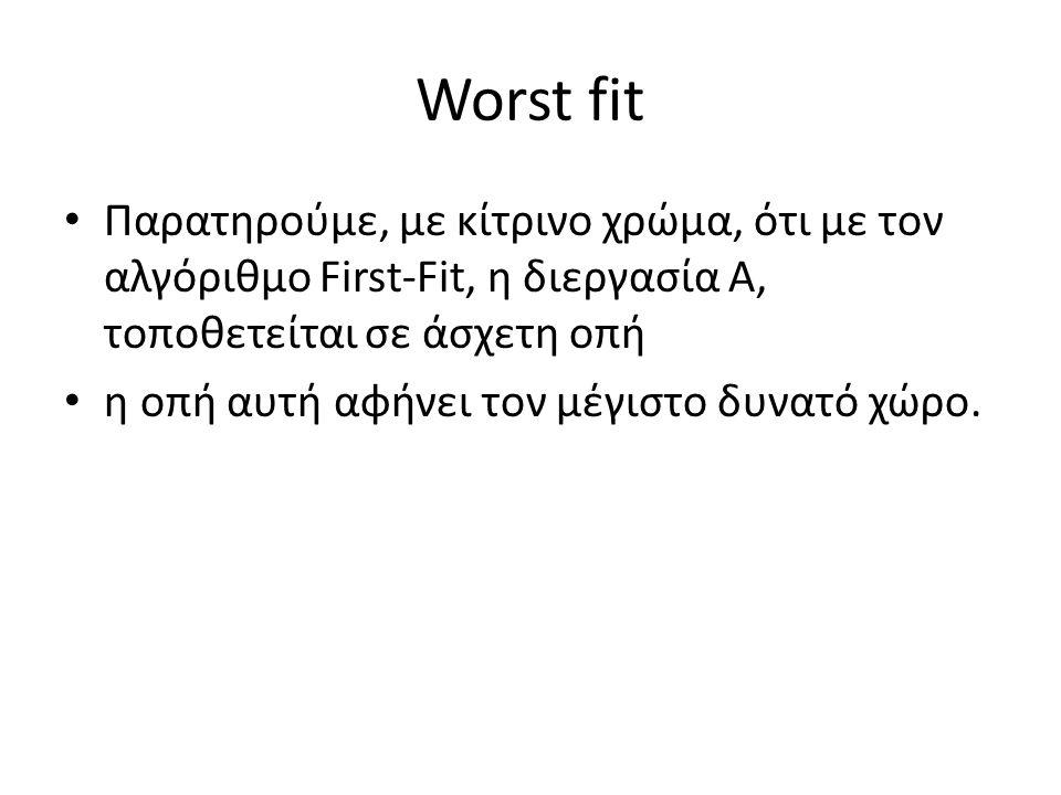 Worst fit • Παρατηρούμε, με κίτρινο χρώμα, ότι με τον αλγόριθμο First-Fit, η διεργασία Α, τοποθετείται σε άσχετη οπή • η οπή αυτή αφήνει τον μέγιστο δυνατό χώρο.