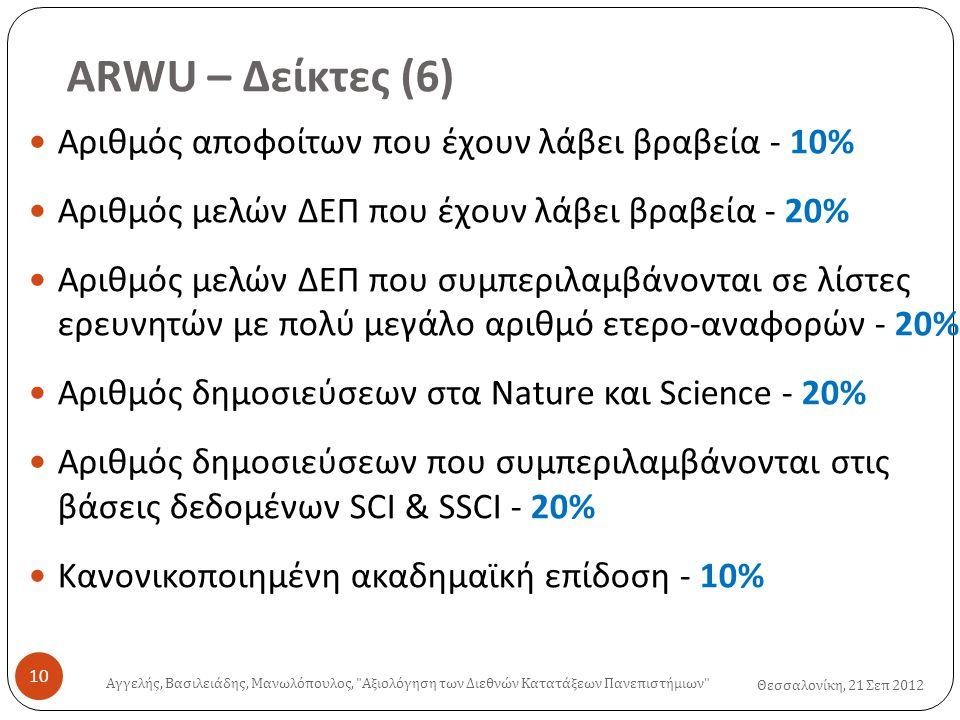 ARWU – Δείκτες (6) Θεσσαλονίκη, 21 Σεπ 2012  Αριθμός αποφοίτων που έχουν λάβει βραβεία - 10%  Αριθμός μελών ΔΕΠ που έχουν λάβει βραβεία - 20%  Αριθμός μελών ΔΕΠ που συμπεριλαμβάνονται σε λίστες ερευνητών με πολύ μεγάλο αριθμό ετερο-αναφορών - 20%  Αριθμός δημοσιεύσεων στα Nature και Science - 20%  Αριθμός δημοσιεύσεων που συμπεριλαμβάνονται στις βάσεις δεδομένων SCI & SSCI - 20%  Κανονικοποιημένη ακαδημαϊκή επίδοση - 10% Αγγελής, Βασιλειάδης, Μανωλόπουλος, Αξιολόγηση των Διεθνών Κατατάξεων Πανεπιστήμιων 10