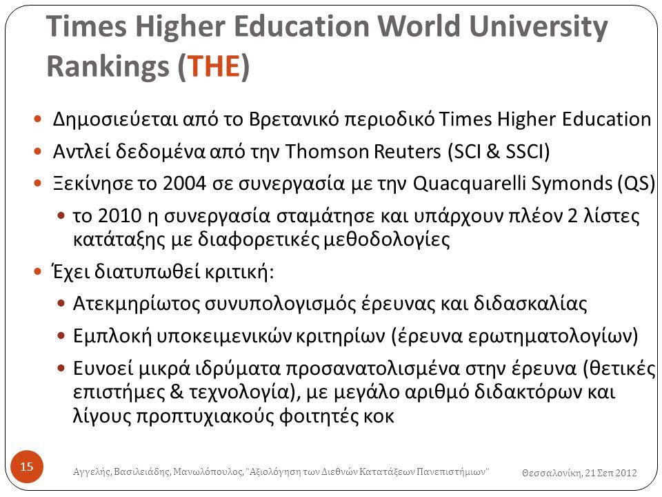 Times Higher Education World University Rankings (ΤΗΕ) Θεσσαλονίκη, 21 Σεπ 2012  Δημοσιεύεται από το Βρετανικό περιοδικό Times Higher Education  Αντλεί δεδομένα από την Thomson Reuters (SCI & SSCI)  Ξεκίνησε το 2004 σε συνεργασία με την Quacquarelli Symonds (QS)  το 2010 η συνεργασία σταμάτησε και υπάρχουν πλέον 2 λίστες κατάταξης με διαφορετικές μεθοδολογίες  Έχει διατυπωθεί κριτική:  Ατεκμηρίωτος συνυπολογισμός έρευνας και διδασκαλίας  Εμπλοκή υποκειμενικών κριτηρίων (έρευνα ερωτηματολογίων)  Ευνοεί μικρά ιδρύματα προσανατολισμένα στην έρευνα (θετικές επιστήμες & τεχνολογία), με μεγάλο αριθμό διδακτόρων και λίγους προπτυχιακούς φοιτητές κοκ Αγγελής, Βασιλειάδης, Μανωλόπουλος, Αξιολόγηση των Διεθνών Κατατάξεων Πανεπιστήμιων 15