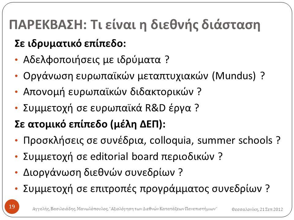 Θεσσαλονίκη, 21 Σεπ 2012 Σε ιδρυματικό επίπεδο: • Αδελφοποιήσεις με ιδρύματα .