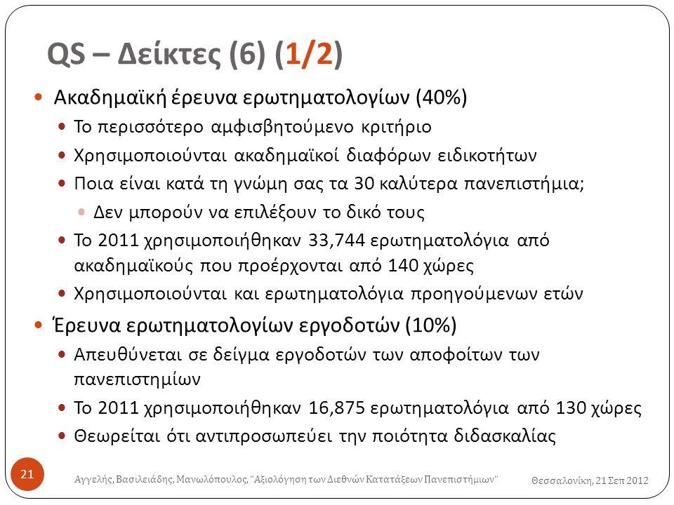 QS – Δείκτες (6) (1/2) Θεσσαλονίκη, 21 Σεπ 2012  Ακαδημαϊκή έρευνα ερωτηματολογίων (40%)  Το περισσότερο αμφισβητούμενο κριτήριο  Χρησιμοποιούνται ακαδημαϊκοί διαφόρων ειδικοτήτων  Ποια είναι κατά τη γνώμη σας τα 30 καλύτερα πανεπιστήμια;  Δεν μπορούν να επιλέξουν το δικό τους  Το 2011 χρησιμοποιήθηκαν 33,744 ερωτηματολόγια από ακαδημαϊκούς που προέρχονται από 140 χώρες  Χρησιμοποιούνται και ερωτηματολόγια προηγούμενων ετών  Έρευνα ερωτηματολογίων εργοδοτών (10%)  Απευθύνεται σε δείγμα εργοδοτών των αποφοίτων των πανεπιστημίων  Το 2011 χρησιμοποιήθηκαν 16,875 ερωτηματολόγια από 130 χώρες  Θεωρείται ότι αντιπροσωπεύει την ποιότητα διδασκαλίας Αγγελής, Βασιλειάδης, Μανωλόπουλος, Αξιολόγηση των Διεθνών Κατατάξεων Πανεπιστήμιων 21