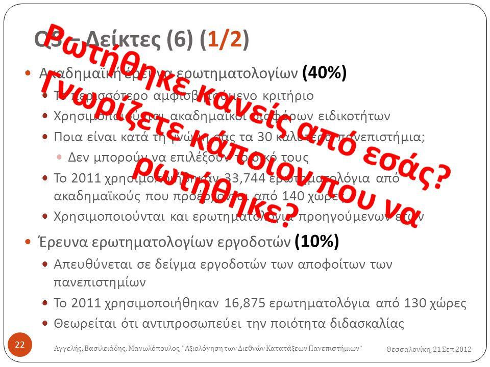 QS – Δείκτες (6) (1/2) Θεσσαλονίκη, 21 Σεπ 2012  Ακαδημαϊκή έρευνα ερωτηματολογίων (40%)  Το περισσότερο αμφισβητούμενο κριτήριο  Χρησιμοποιούνται ακαδημαϊκοί διαφόρων ειδικοτήτων  Ποια είναι κατά τη γνώμη σας τα 30 καλύτερα πανεπιστήμια;  Δεν μπορούν να επιλέξουν το δικό τους  Το 2011 χρησιμοποιήθηκαν 33,744 ερωτηματολόγια από ακαδημαϊκούς που προέρχονται από 140 χώρες  Χρησιμοποιούνται και ερωτηματολόγια προηγούμενων ετών  Έρευνα ερωτηματολογίων εργοδοτών (10%)  Απευθύνεται σε δείγμα εργοδοτών των αποφοίτων των πανεπιστημίων  Το 2011 χρησιμοποιήθηκαν 16,875 ερωτηματολόγια από 130 χώρες  Θεωρείται ότι αντιπροσωπεύει την ποιότητα διδασκαλίας Αγγελής, Βασιλειάδης, Μανωλόπουλος, Αξιολόγηση των Διεθνών Κατατάξεων Πανεπιστήμιων 22