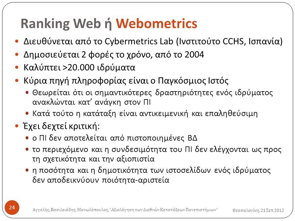 Ranking Web ή Webometrics Θεσσαλονίκη, 21 Σεπ 2012  Διευθύνεται από το Cybermetrics Lab (Ινστιτούτο CCHS, Ισπανία)  Δημοσιεύεται 2 φορές το χρόνο, από το 2004  Καλύπτει >20.000 ιδρύματα  Κύρια πηγή πληροφορίας είναι ο Παγκόσμιος Ιστός  Θεωρείται ότι οι σημαντικότερες δραστηριότητες ενός ιδρύματος ανακλώνται κατ' ανάγκη στον ΠΙ  Κατά τούτο η κατάταξη είναι αντικειμενική και επαληθεύσιμη  Έχει δεχτεί κριτική:  ο ΠΙ δεν αποτελείται από πιστοποιημένες ΒΔ  το περιεχόμενο και η συνδεσιμότητα του ΠΙ δεν ελέγχονται ως προς τη σχετικότητα και την αξιοπιστία  η ποσότητα και η δημοτικότητα των ιστοσελίδων ενός ιδρύματος δεν αποδεικνύουν ποιότητα-αριστεία Αγγελής, Βασιλειάδης, Μανωλόπουλος, Αξιολόγηση των Διεθνών Κατατάξεων Πανεπιστήμιων 24