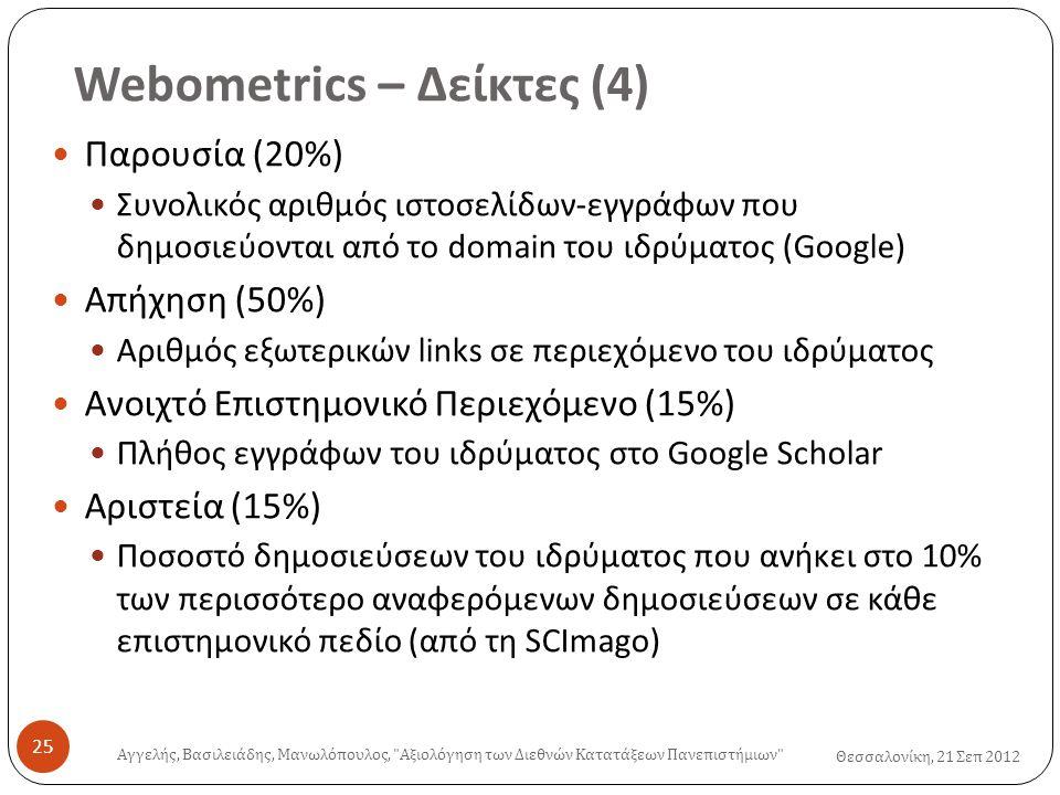 Webometrics – Δείκτες (4) Θεσσαλονίκη, 21 Σεπ 2012  Παρουσία (20%)  Συνολικός αριθμός ιστοσελίδων-εγγράφων που δημοσιεύονται από το domain του ιδρύματος (Google)  Απήχηση (50%)  Αριθμός εξωτερικών links σε περιεχόμενο του ιδρύματος  Ανοιχτό Επιστημονικό Περιεχόμενο (15%)  Πλήθος εγγράφων του ιδρύματος στο Google Scholar  Αριστεία (15%)  Ποσοστό δημοσιεύσεων του ιδρύματος που ανήκει στο 10% των περισσότερο αναφερόμενων δημοσιεύσεων σε κάθε επιστημονικό πεδίο (από τη SCImago) Αγγελής, Βασιλειάδης, Μανωλόπουλος, Αξιολόγηση των Διεθνών Κατατάξεων Πανεπιστήμιων 25