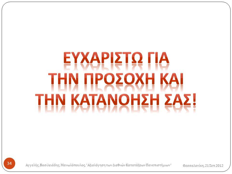 Θεσσαλονίκη, 21 Σεπ 2012 Αγγελής, Βασιλειάδης, Μανωλόπουλος, Αξιολόγηση των Διεθνών Κατατάξεων Πανεπιστήμιων 34