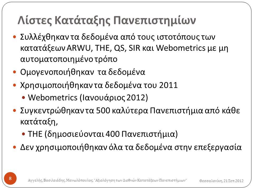Λίστες Κατάταξης Πανεπιστημίων Θεσσαλονίκη, 21 Σεπ 2012  Συλλέχθηκαν τα δεδομένα από τους ιστοτόπους των κατατάξεων ARWU, THE, QS, SIR και Webometrics με μη αυτοματοποιημένο τρόπο  Ομογενοποιήθηκαν τα δεδομένα  Χρησιμοποιήθηκαν τα δεδομένα του 2011  Webometrics ( Ιανουάριος 2012)  Συγκεντρώθηκαν τα 500 καλύτερα Πανεπιστήμια από κάθε κατάταξη,  THE ( δημοσιεύονται 400 Πανεπιστήμια )  Δεν χρησιμοποιήθηκαν όλα τα δεδομένα στην επεξεργασία Αγγελής, Βασιλειάδης, Μανωλόπουλος, Αξιολόγηση των Διεθνών Κατατάξεων Πανεπιστήμιων 8