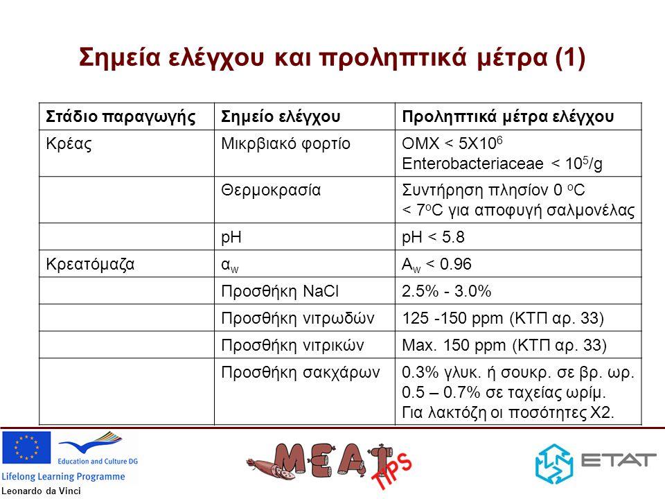 Leonardo da Vinci Σημεία ελέγχου και προληπτικά μέτρα (1) Στάδιο παραγωγήςΣημείο ελέγχουΠροληπτικά μέτρα ελέγχου ΚρέαςΜικρβιακό φορτίοΟΜΧ < 5Χ10 6 Ent