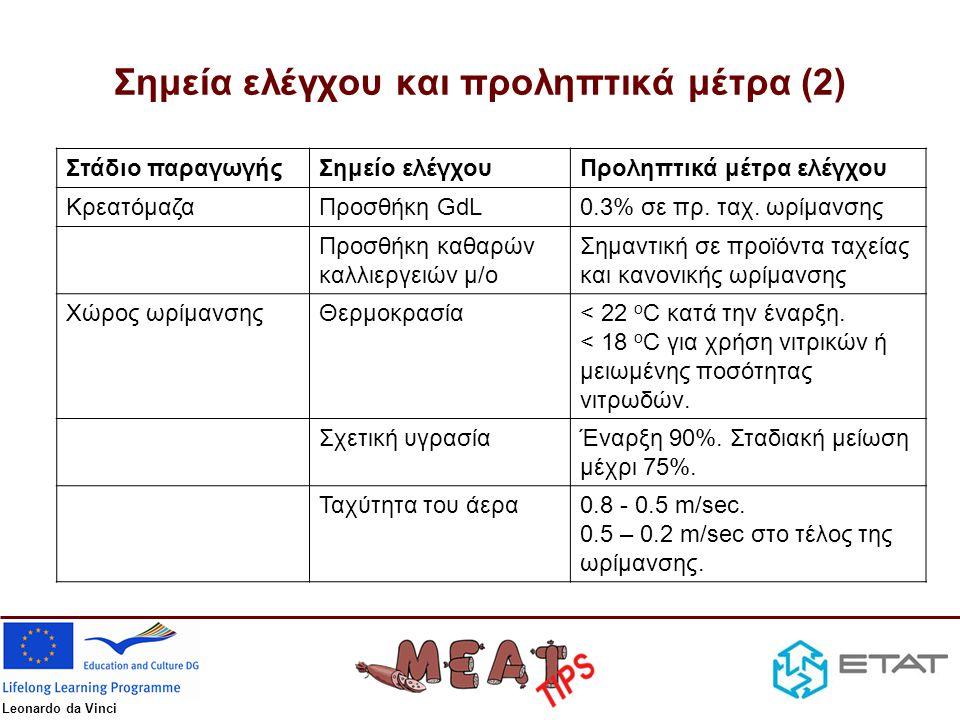 Leonardo da Vinci Σημεία ελέγχου και προληπτικά μέτρα (2) Στάδιο παραγωγήςΣημείο ελέγχουΠροληπτικά μέτρα ελέγχου ΚρεατόμαζαΠροσθήκη GdL0.3% σε πρ. ταχ