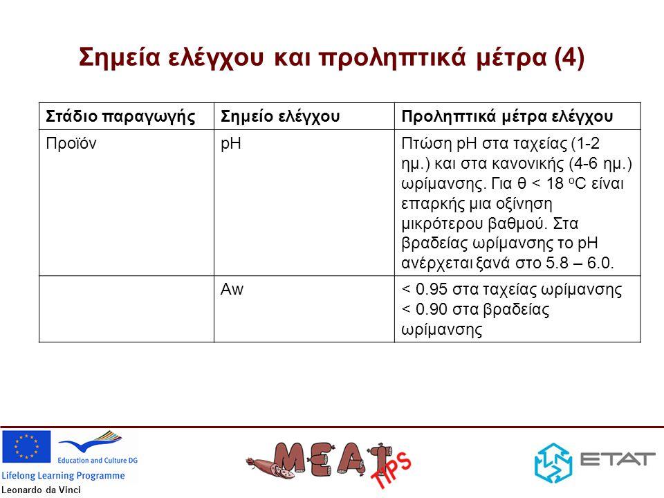 Leonardo da Vinci Σημεία ελέγχου και προληπτικά μέτρα (4) Στάδιο παραγωγήςΣημείο ελέγχουΠροληπτικά μέτρα ελέγχου ΠροϊόνpHΠτώση pH στα ταχείας (1-2 ημ.