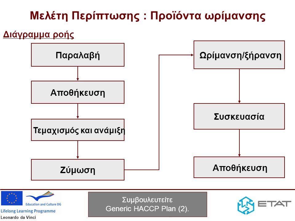 Leonardo da Vinci Μελέτη Περίπτωσης : Προϊόντα ωρίμανσης Διάγραμμα ροής Συμβουλευτείτε Generic HACCP Plan (2). Παραλαβή Αποθήκευση Ζύμωση Τεμαχισμός κ