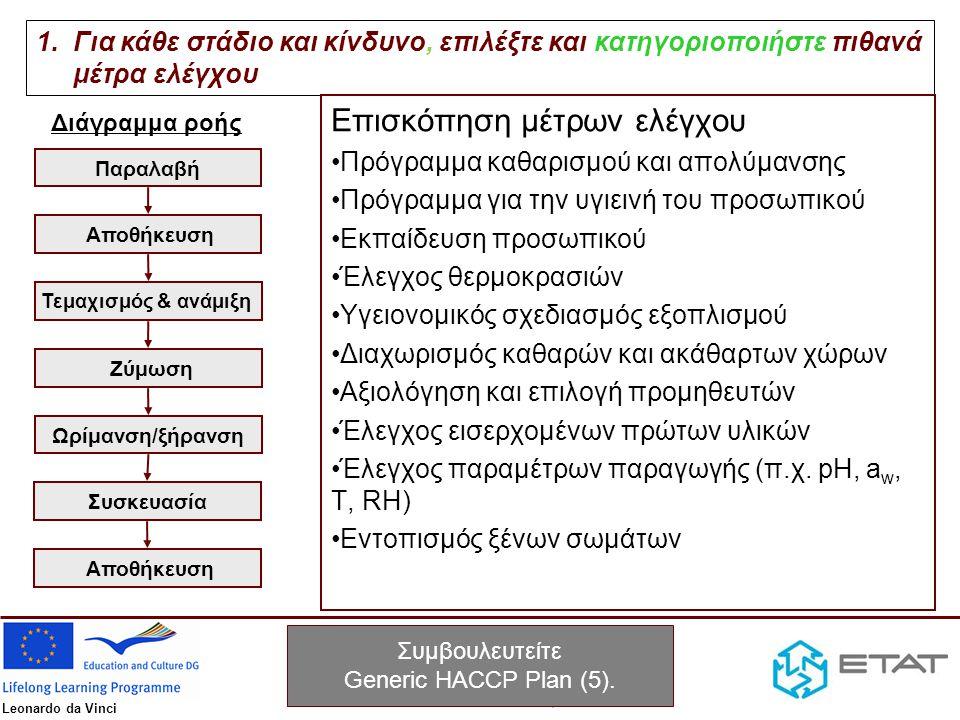 Leonardo da Vinci Διάγραμμα ροής 1.Για κάθε στάδιο και κίνδυνο, επιλέξτε και κατηγοριοποιήστε πιθανά μέτρα ελέγχου Επισκόπηση μέτρων ελέγχου •Πρόγραμμ