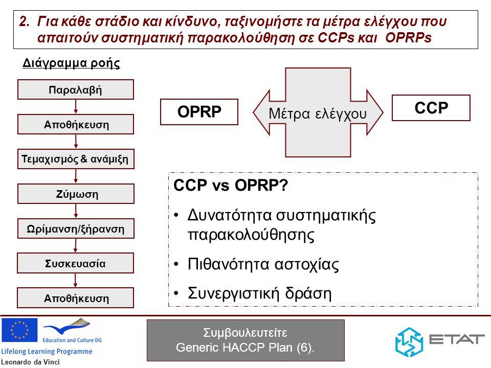 Leonardo da Vinci 2.Για κάθε στάδιο και κίνδυνο, ταξινομήστε τα μέτρα ελέγχου που απαιτούν συστηματική παρακολούθηση σε CCPs και OPRPs CCP vs OPRP? •Δ